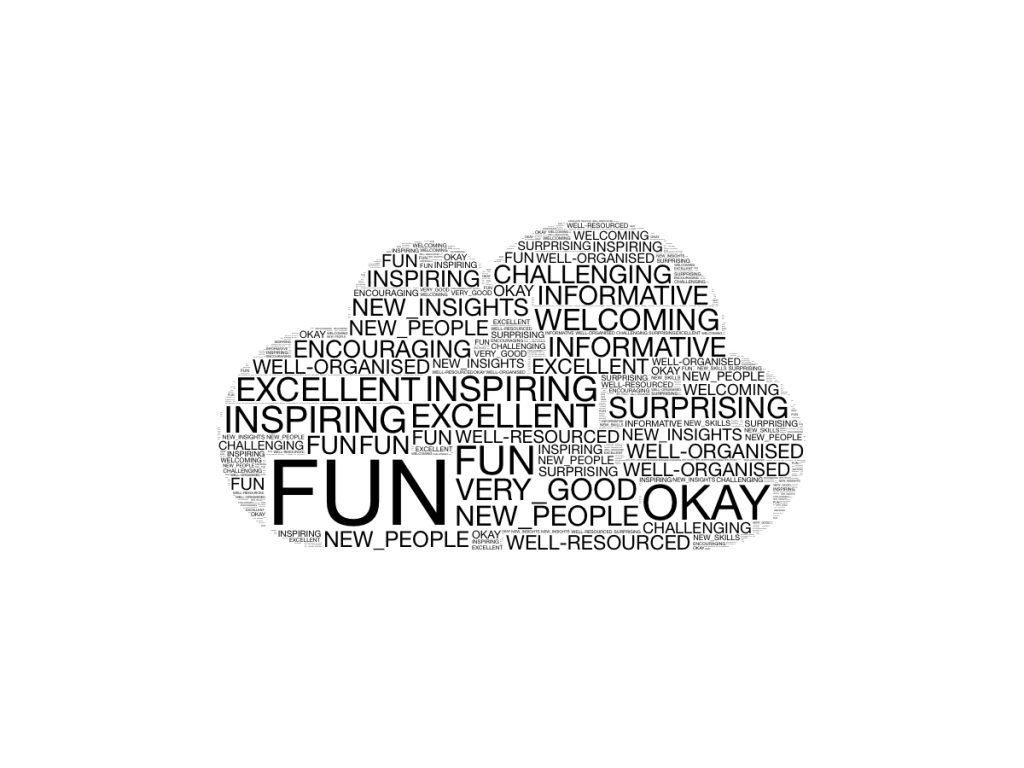 big-draw-2016 word cloud